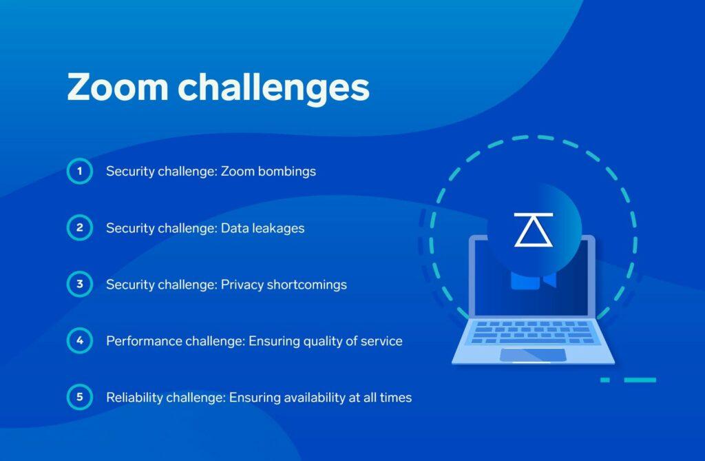 Zoom Challenges
