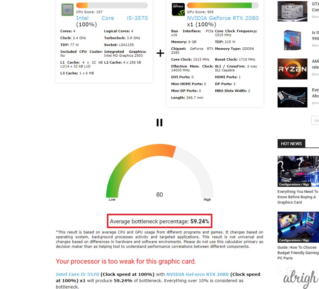 CPU Bottleneck